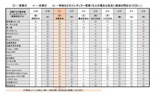 2016GW沼垂テラス営業状況リスト