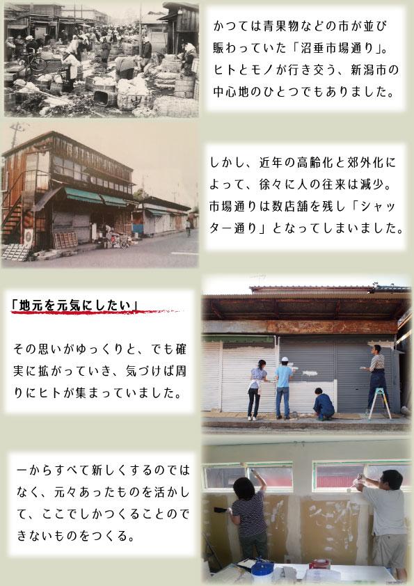 ヤフー用商店街紹介